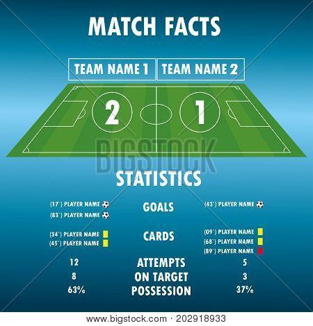 Football Soccer Match Statistics. Scoreboard And Play Field