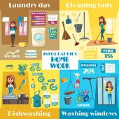 Housework infographics template of room cleaning, laundry washing and kitchen dishwashing. Vector flat diagram for mopping and vacuum cleaner, washing machine spin speed, percent share for window wash poster