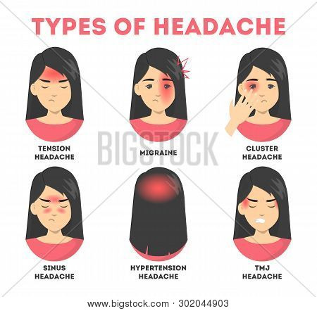 Types Headache Set. Vector & Photo (Free Trial) | BigstockBigstock