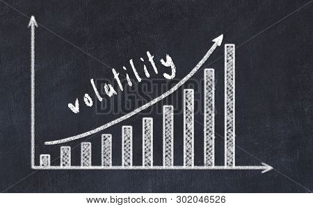 Chalkboard drawing of increasing business graph with up arrow and inscription volatility. poster