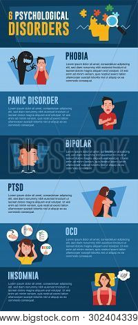 Psychological Disorders Infographic. Phobia, Panic Disorder, Bipolar, Ptsd, Ocd, Insomnia
