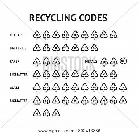 Recycling Code Arrow Icons Set Recycle Label Template Vector Illustration Isolated On White