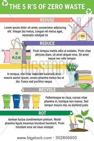 The 5 R S Of Zero Waste, Sustainable Development Principles