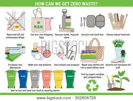 The Hand Drawn Elements Of Zero Waste