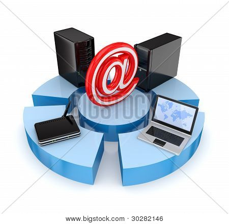 Computer devices around email sign.