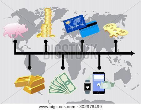 Evolution Of Money. From Barter To Cryptocurrency. World Progress In Finance Industry. Golden Coin A
