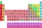 chemical periodic table of elements. Vetor illustration poster
