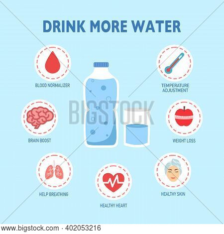 Water Bottle And A Glass Of Water With Health Icon. Benefit Of Water To Human Health Infographic. Th