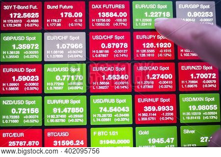 Forex Currency Exchange Monitor Screen Closeup On Tablet With Businessman Finger Analysis While Open
