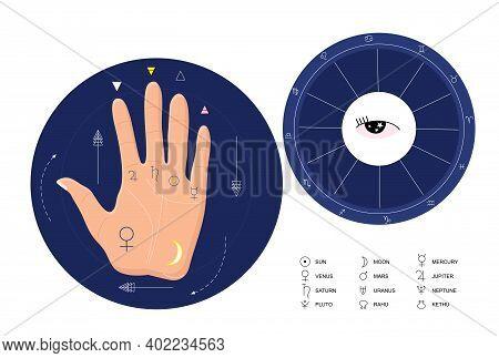 Jyotisha Or Hindu Astrology Poster. Vedic Signs And Symbols. Indian Palmistry. Circle With Zodiacs,