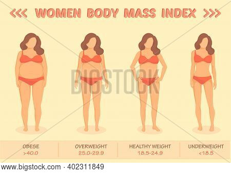 Body Mass Index Vector Illustration From Underweight To Extremely Obese. Woman With Different Obesit