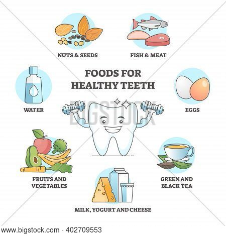 Foods For Healthy Teeth As Nutrition Influence To Oral Care Outline Concept