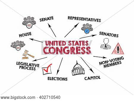 United States Congress. Senate, Capitol, Elections And Legislative Process Concept. Chart With Keywo