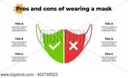 Pros And Cons Of Wearing A Face Mask. Covid-19 Vector Infographic. Coronavirus Presentation Slide Te