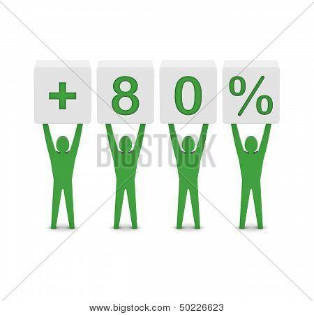 Men holding plus 80 percent.