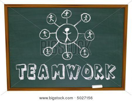 Teamwork Chart - Chalkboard