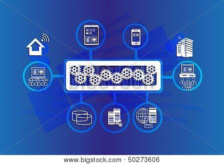 Konzept der Enterprise Service Bus blau Hintergrund und zeigt, wie die Enterprise-Anwendungen-Ar