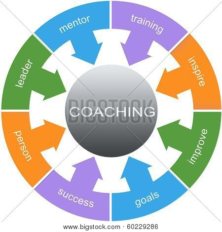 Coaching Word Circle Concept