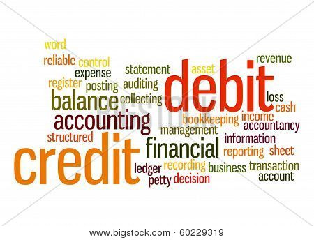 Credit Debit Word Cloud