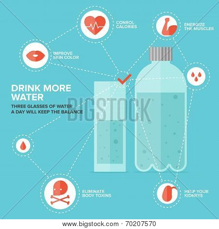 Clean Water Infographic Flat Concept