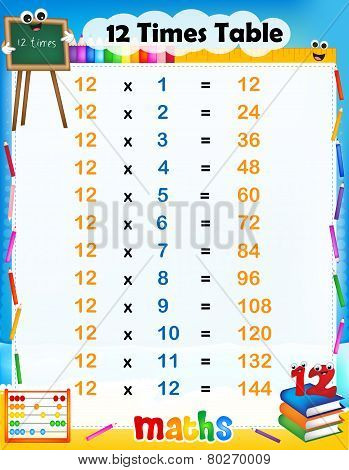 12 Times Table
