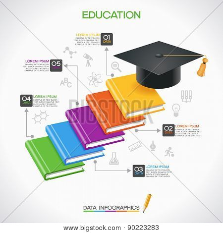 Books steps of Education infographic Template. Concept education steps. Academic cap and books surrounded by icons of education, text, numbers. The file is saved in the version AI10 EPS.