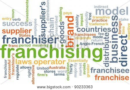 Background concept wordcloud illustration of franchising