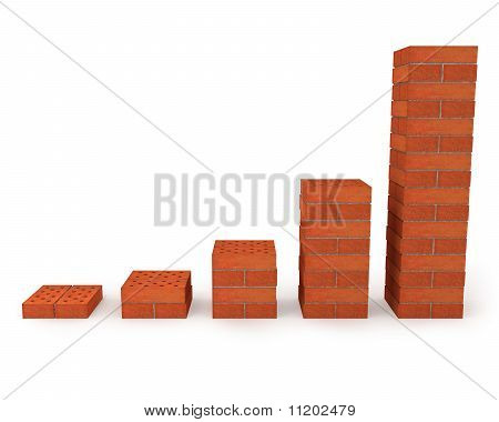 Graph Showing Growth Progress Made From Orange Bricks