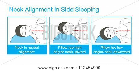 Neck alignment in side sleeping