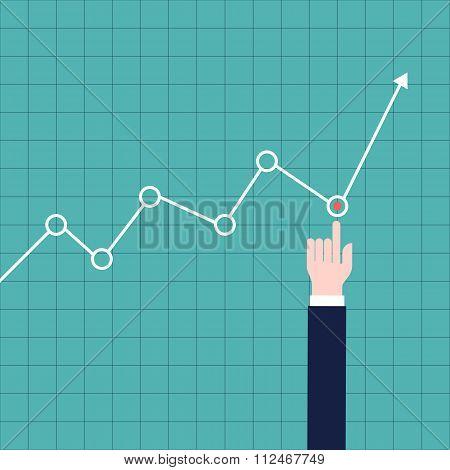 Hand adjusting a graph