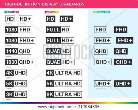 High Definition display resolution icon standard. Vector TV screen resolution symbol set of 8K 5K 4K Ultra Quad HD Full HD and others with alternatives.