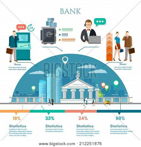 Bank infographic customers and staff people in bank interior bank building with city skylines