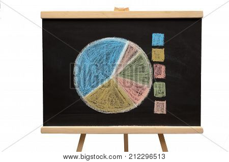 Business chalk drawn round pie diagram chart on a school blackboard isolated on white background. Market research.