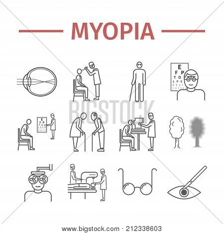 Myopia line icons set. Vector illustration for websites, magazines, brochures