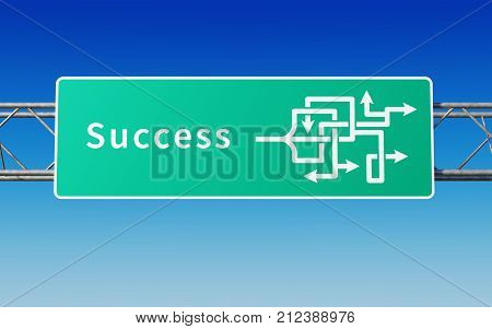 Road sign showing the uncertain exit to Success. 3D illustration