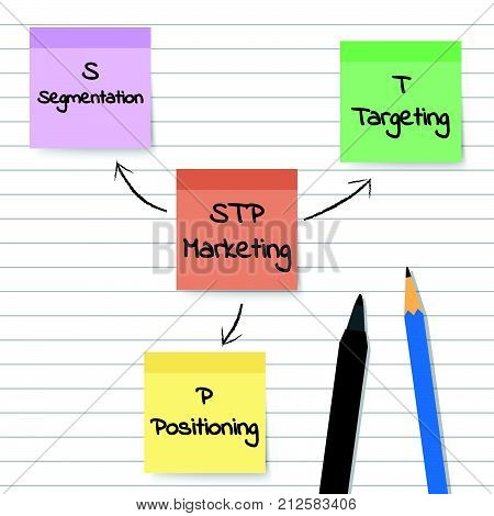 segmentation targeting and positioning paper View homework help - stp paper from mkt 300 at alabama adidas: segmentation, targeting, and positioning stp stands for segmentation, targeting, and positioning stp is a basic marketing concept that.