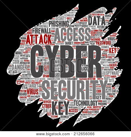Conceptual cyber security online access technology paint brush paper word cloud isolated background. Collage of phishing, key virus, data attack, crime, firewall password, harm, spam protection poster