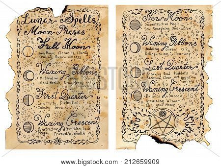 Vintage background with moon phases and hand writing text on old pages of book