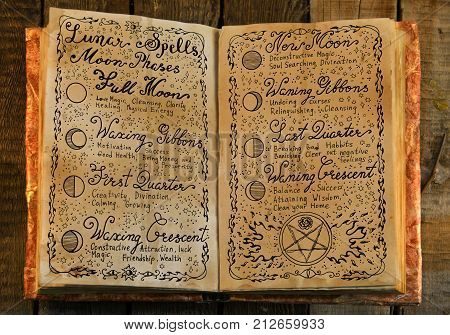 Old book with hand written lunar magic spells. Occult, esoteric, divination and wicca concept. Vintage background with moon phases and hand writing text on old pages poster