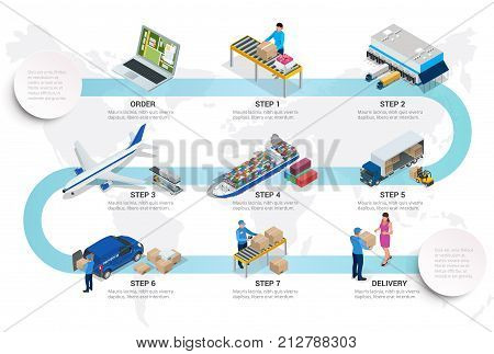 Isometric delivery concept with isometric vehicles for cargo transport. International trade logistics network. Road, air, sea freight, customs clearance, online quotation request.