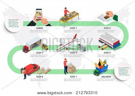 Concept of the fast grocery delivery service for infographic. International trade logistics network. Road, air, sea freight, customs clearance, online quotation request