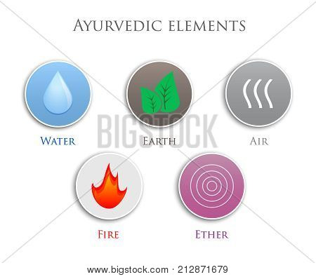 Ayurvedic elements: water, fire, air, earth, ether. Ayurvedic symbols, icons flat style