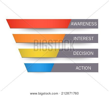 4 stages of the sales process. Stages of a Sales Funnel