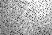 A background of old metal diamond plate. poster