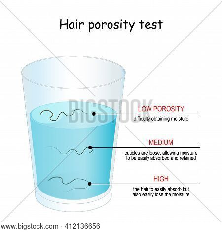 Hair Porosity Test. Hair Float In Glass With Water. High Porosity - The Hair Easily Lose The Moistur
