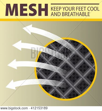 Vector Illustration Of Infographic Template For Pvc Mesh Fabric Material.