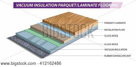 Vector Illustration Of Vacuum Insulation Floors With Parquet/laminate.