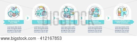 Enhanced Security Vector Infographic Template. Threat Of Theft Presentation Design Elements. Data Vi