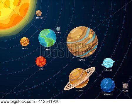 Solar System Scheme. Galaxy Planets, Space Orbit Systems. Flat Creative Astronomy Concept, Cartoon U