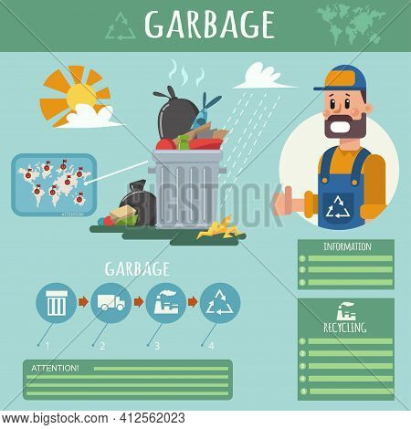 Garbage Vector Flat Style Infographics With A Dustman And Icons With A Truck, Plant And Tank. Cartoo